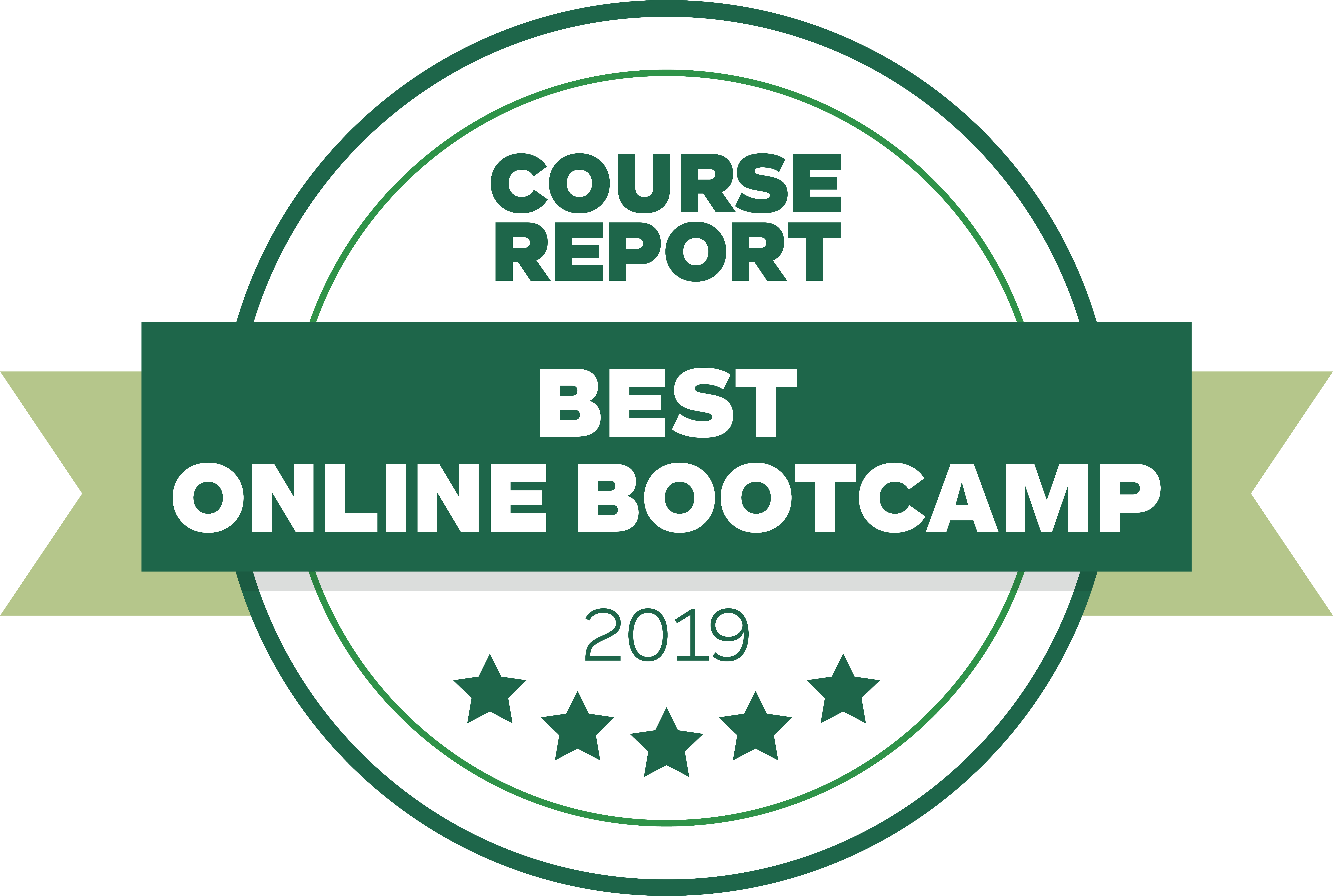 course report best online boot camp